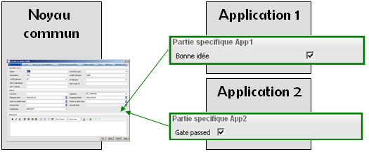Planisware (Schéma application multiple et dossier)